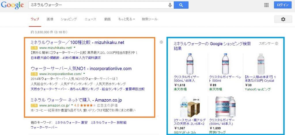 Google広告枠